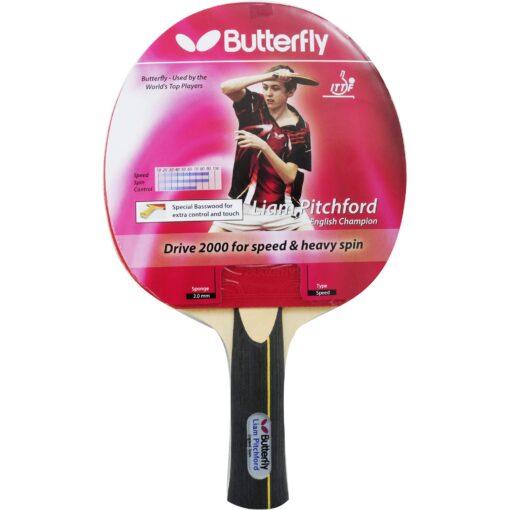 10332_liam-pitchford-2000-bat_A